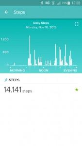 Fitbit App: overzicht aantal stappen